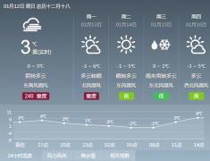 河南省禹州市发布霾橙色预警 2020-01-12