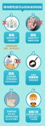 禹州一高预防新型冠状病毒告全体家长书、学生书