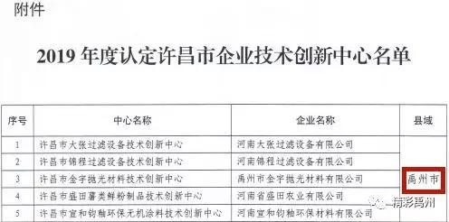 厉害了!禹州市5家企业成为2019年度许昌市企业技术创新中心