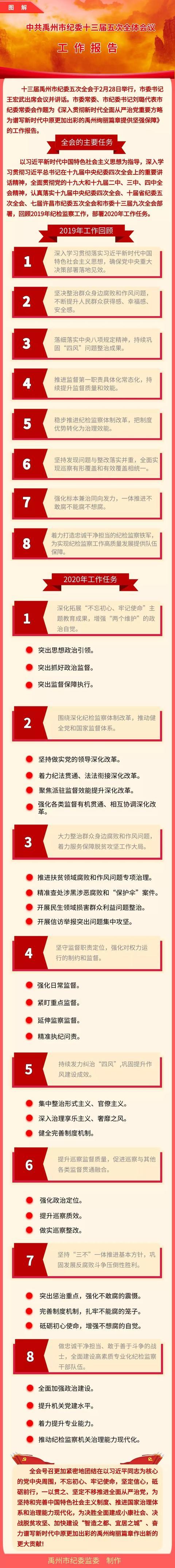 一图读懂十三届禹州市纪委五次全会工作报告