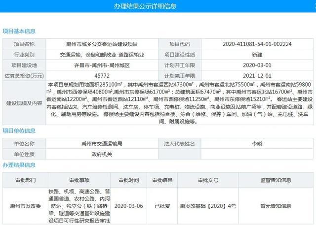 定了!总投资近4.6亿,占地近430亩,禹州将新建三座城乡公交客运站!