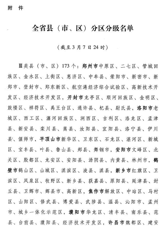 禹州被划定为Ⅲ类县!将全面恢复正常生产生活秩序
