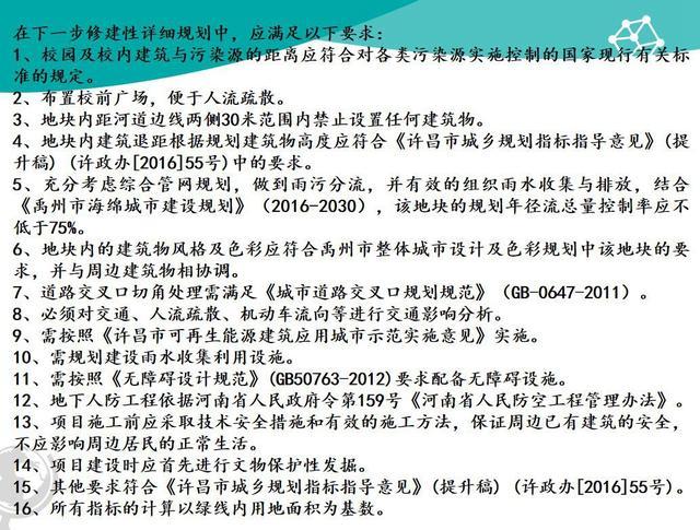 禹州市西区A04-23-01地块控制性详细规划批前公示