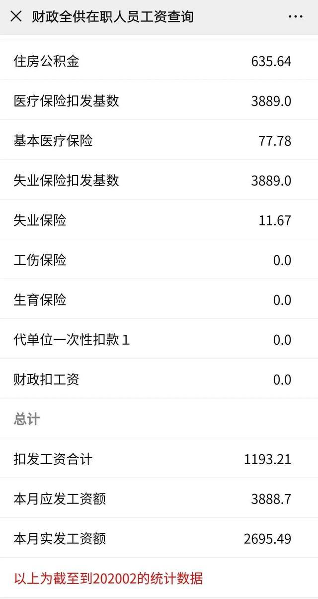 禹州公积金基数调整后,这月你的工资有多少~