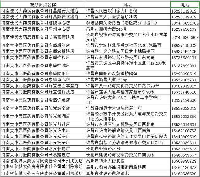 禹州市区和这些乡镇开始投放口罩!时间为5天...