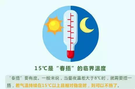 大风、小雨、寒潮?春天要溜?禹州气温下降8~10℃