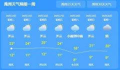 """禹州气温有变化,本周还有 """" 雪 """"!"""