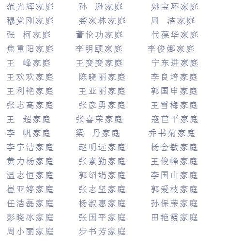 禹州24个村镇、4个社区、家庭被命名!
