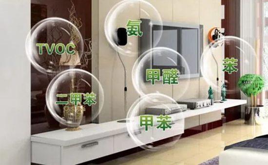 禹州装修:装修竣工后为什么要进行室内空气污染检测?