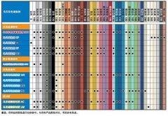 禹州装修:勾缝、美缝、瓷缝、环氧彩砂 瓷砖填缝用哪个