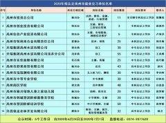 禹州市人社局关于2020年拟认定禹州市就业见习单位的公示