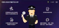 女子被控制索要巨款 禹州颍川中心派出所民警立即行动