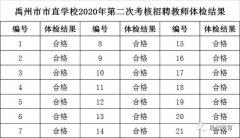 禹州市市直学校2020年第二次考核招聘教师体检结果公示