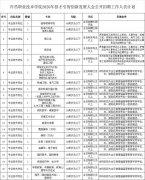速看!许昌职业技术学院招聘工作人员23名!