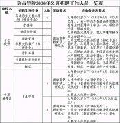 招17人!许昌学院招聘教师、辅导员公告发布!