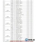 优秀!禹州两名教师荣获2020年度中原省级名师称号