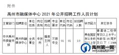 禹州市融媒体中心2021年公开招聘工作人员10名!