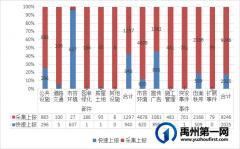 禹州市数字城市监督指挥平台2021年5月份案件处置情况通报