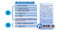 2021年禹州市生源地信用助学贷款办理工作将于7月19日全面启动啦!